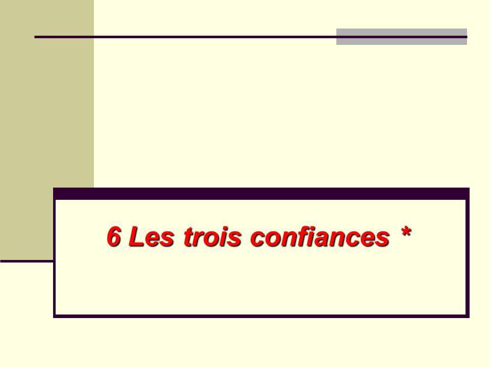6 Les trois confiances *