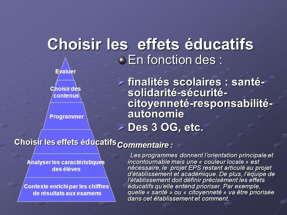 Choisir les effets éducatifs En fonction des : finalités scolaires : santé- solidarité-sécurité- citoyenneté-responsabilité- autonomie finalités scola