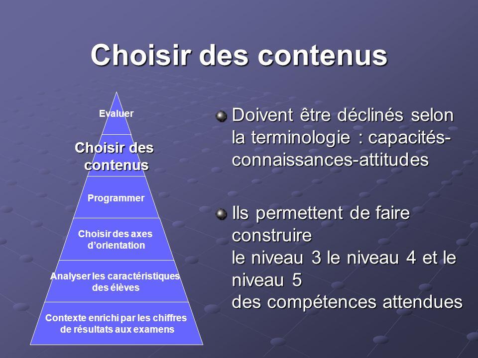 Choisir des contenus Doivent être déclinés selon la terminologie : capacités- connaissances-attitudes Ils permettent de faire construire le niveau 3 l