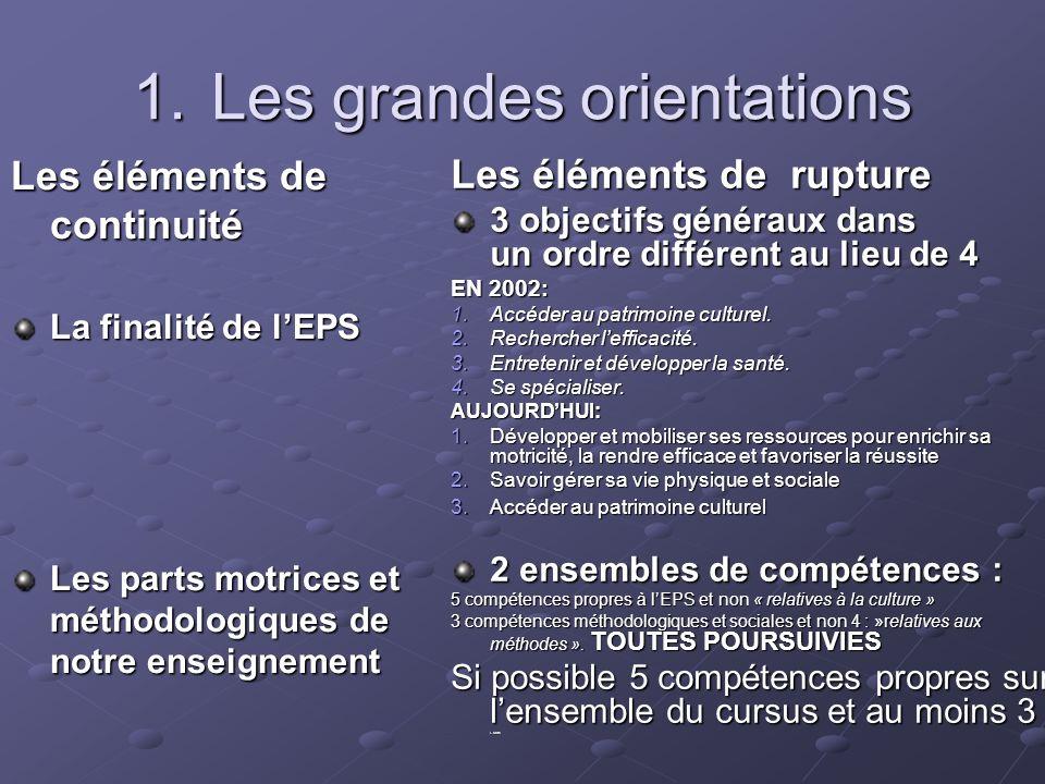 1.Les grandes orientations Les éléments de rupture 3 objectifs généraux dans un ordre différent au lieu de 4 EN 2002: 1.Accéder au patrimoine culturel