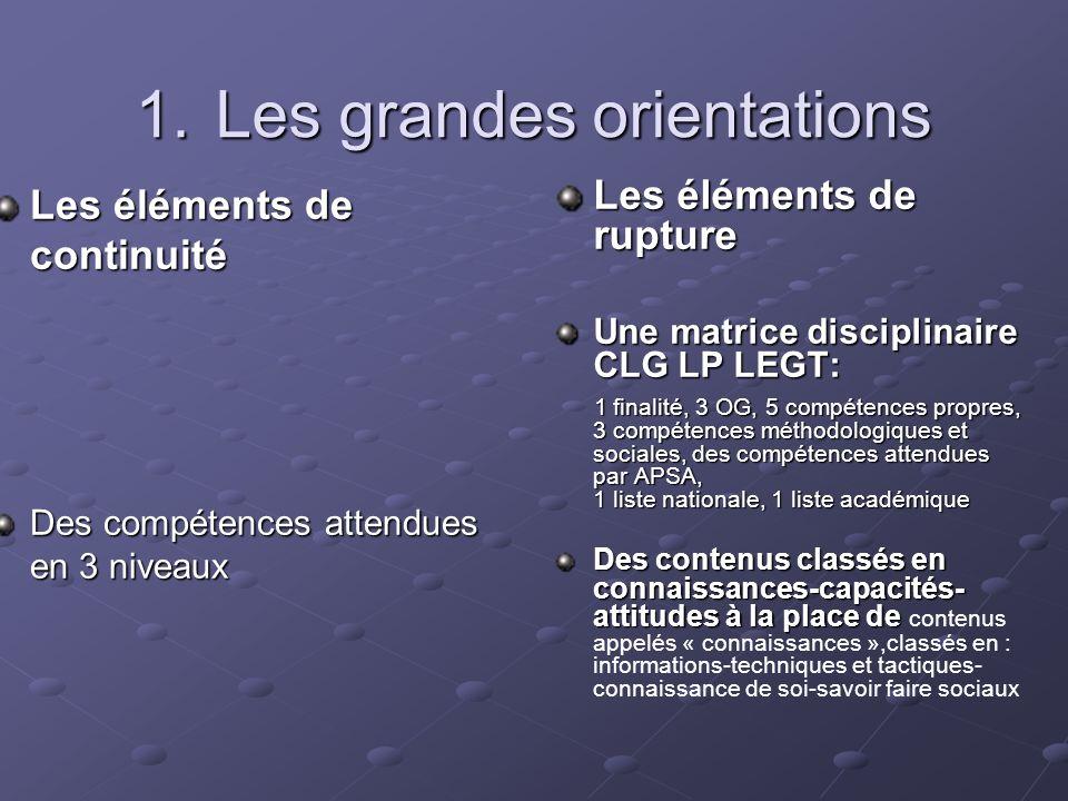 Les éléments de continuité Des compétences attendues en 3 niveaux Les éléments de rupture Une matrice disciplinaire CLG LP LEGT: 1 finalité, 3 OG, 5 c
