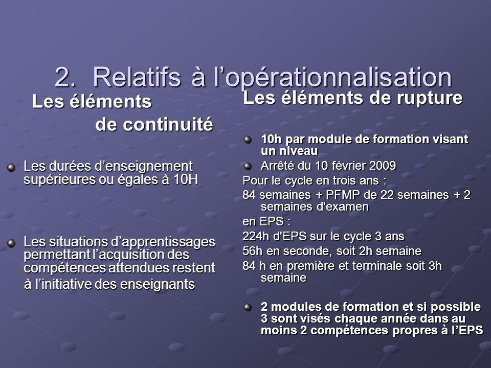 2. Relatifs à lopérationnalisation Les éléments Les éléments de continuité de continuité Les durées denseignement supérieures ou égales à 10H Les situ