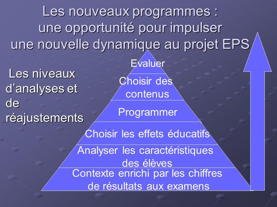 Les nouveaux programmes : une opportunité pour impulser une nouvelle dynamique au projet EPS Les niveaux danalyses et de réajustements Les niveaux dan