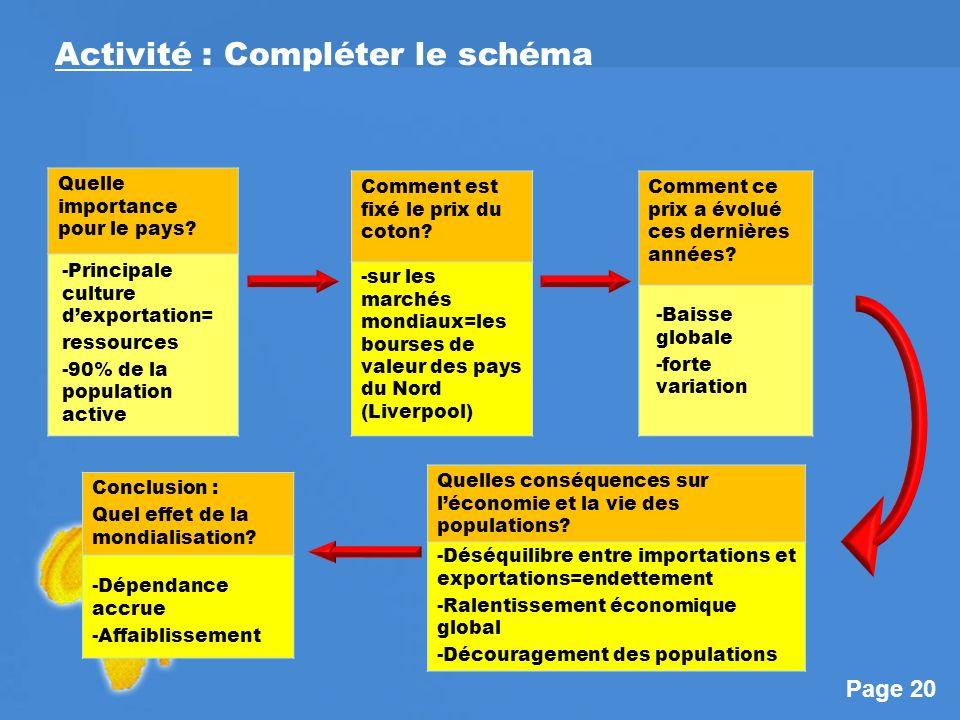 Page 20 Activité : Compléter le schéma Quelle importance pour le pays.