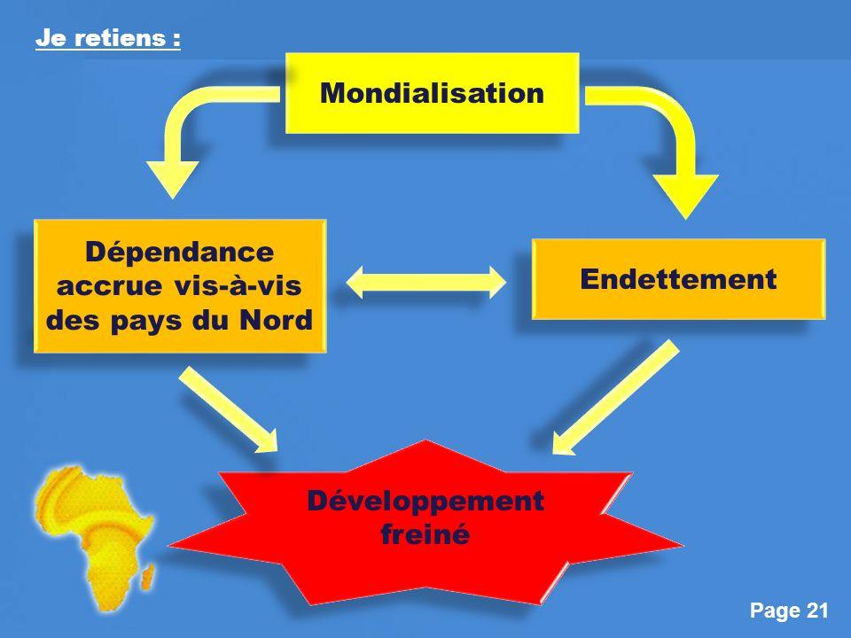 Page 21 Je retiens : Dépendance accrue vis-à-vis des pays du Nord Mondialisation Endettement Développement freiné