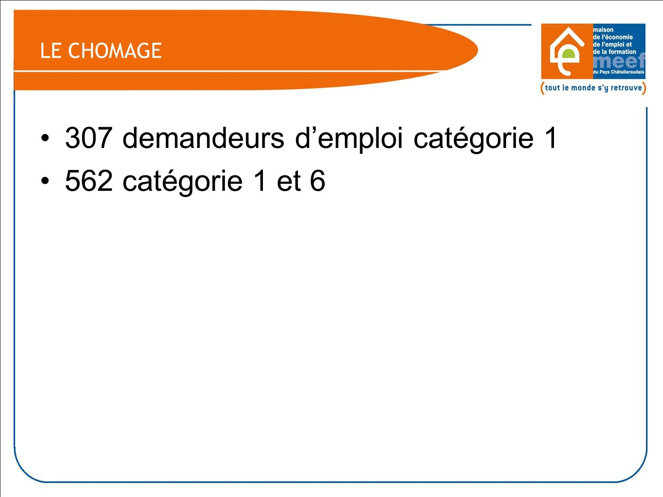 307 demandeurs demploi catégorie 1 562 catégorie 1 et 6 LE CHOMAGE