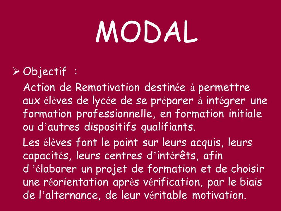 MODAL Objectif : Action de Remotivation destin é e à permettre aux é l è ves de lyc é e de se pr é parer à int é grer une formation professionnelle, e