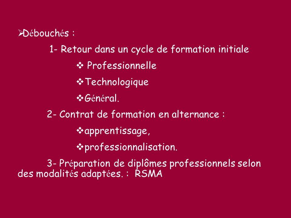 D é bouch é s : 1- Retour dans un cycle de formation initiale Professionnelle Technologique G é n é ral. 2- Contrat de formation en alternance : appre
