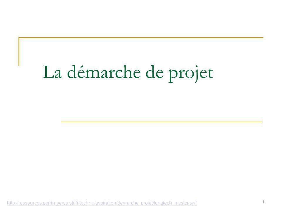 1 La démarche de projet La réalisation de A à Z dun objet technique http://ressources.perrin.perso.sfr.fr/techno/aspiration/demarche_projet/langtech_m