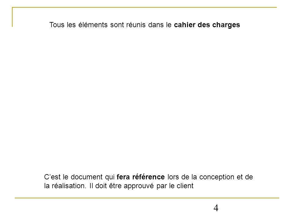 4 Tous les éléments sont réunis dans le cahier des charges Cest le document qui fera référence lors de la conception et de la réalisation. Il doit êtr