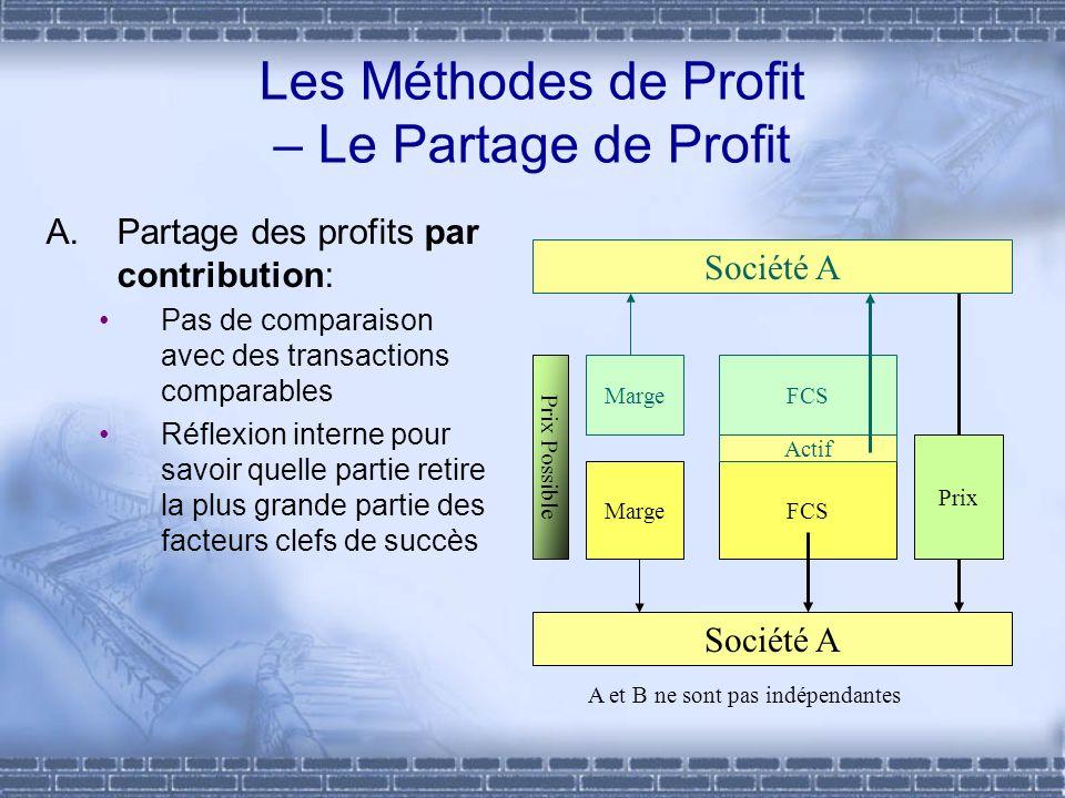 Les Méthodes de Profit – Le Partage de Profit A.Partage des profits par contribution: Pas de comparaison avec des transactions comparables Réflexion i