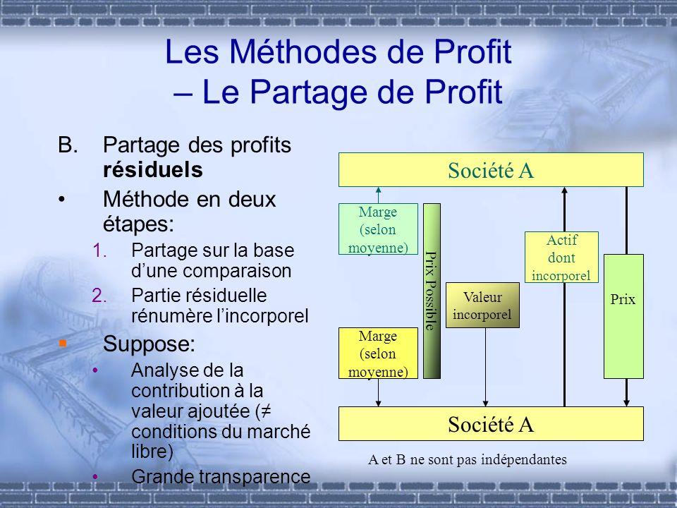 Les Méthodes de Profit – Le Partage de Profit B.Partage des profits résiduels Méthode en deux étapes: 1.Partage sur la base dune comparaison 2.Partie