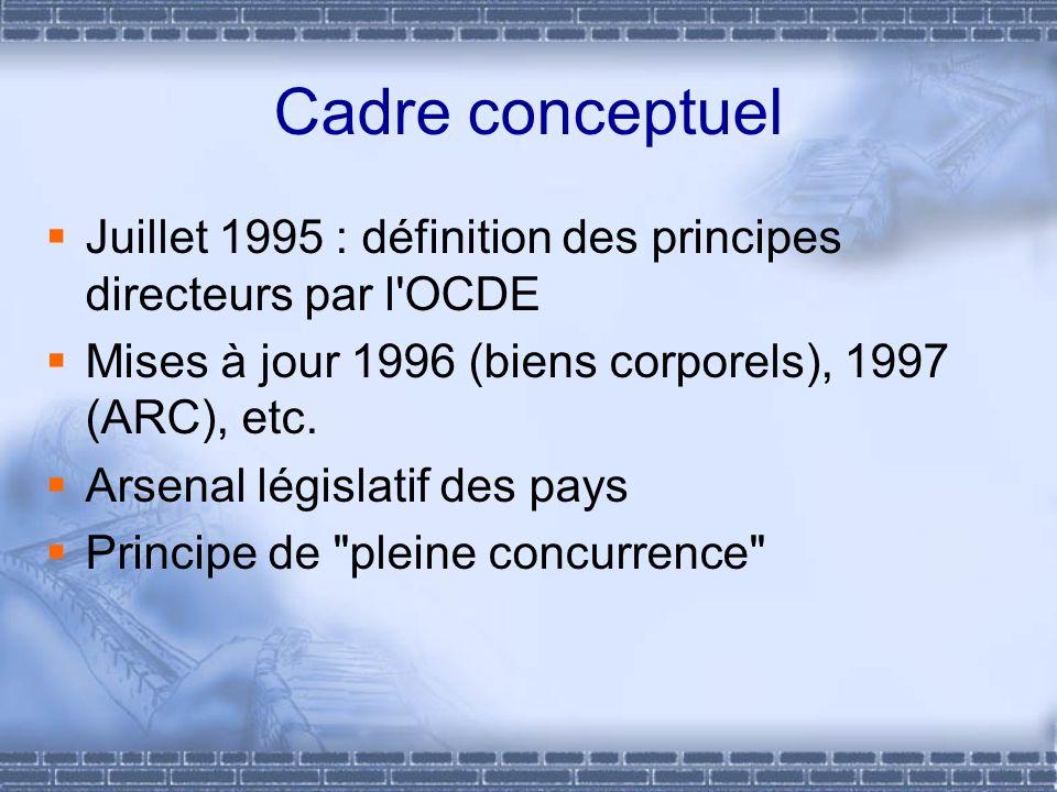 Cadre conceptuel Juillet 1995 : définition des principes directeurs par l'OCDE Mises à jour 1996 (biens corporels), 1997 (ARC), etc. Arsenal législati