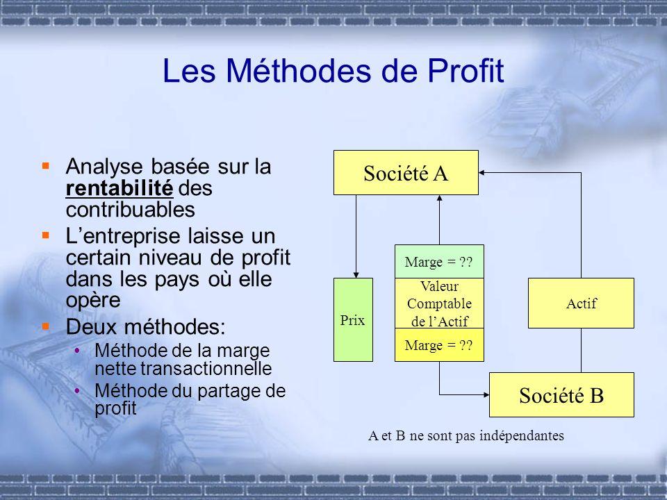 Les Méthodes de Profit Analyse basée sur la rentabilité des contribuables Lentreprise laisse un certain niveau de profit dans les pays où elle opère D