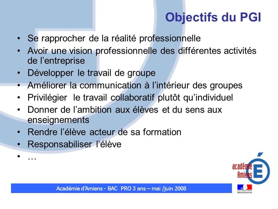 Objectifs du PGI Se rapprocher de la réalité professionnelle Avoir une vision professionnelle des différentes activités de lentreprise Développer le t