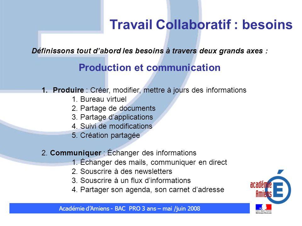 Définissons tout dabord les besoins à travers deux grands axes : Production et communication 1.Produire : Créer, modifier, mettre à jours des informat