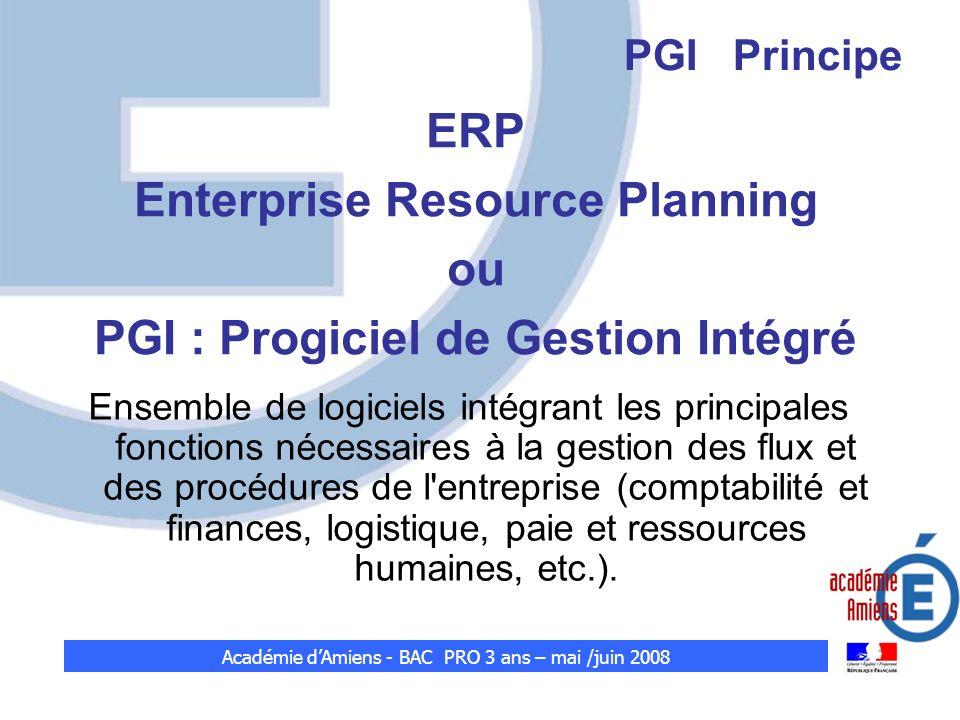 PGI Principe ERP Enterprise Resource Planning ou PGI : Progiciel de Gestion Intégré Ensemble de logiciels intégrant les principales fonctions nécessai