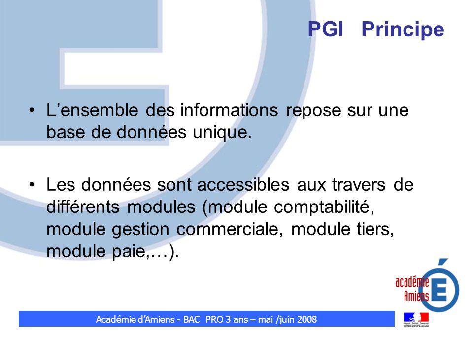 PGI Principe Lensemble des informations repose sur une base de données unique. Les données sont accessibles aux travers de différents modules (module
