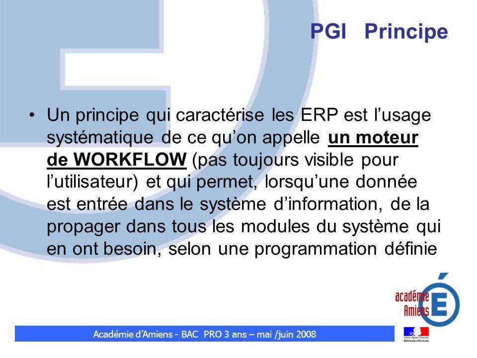 PGI Principe Un principe qui caractérise les ERP est lusage systématique de ce quon appelle un moteur de WORKFLOW (pas toujours visible pour lutilisat