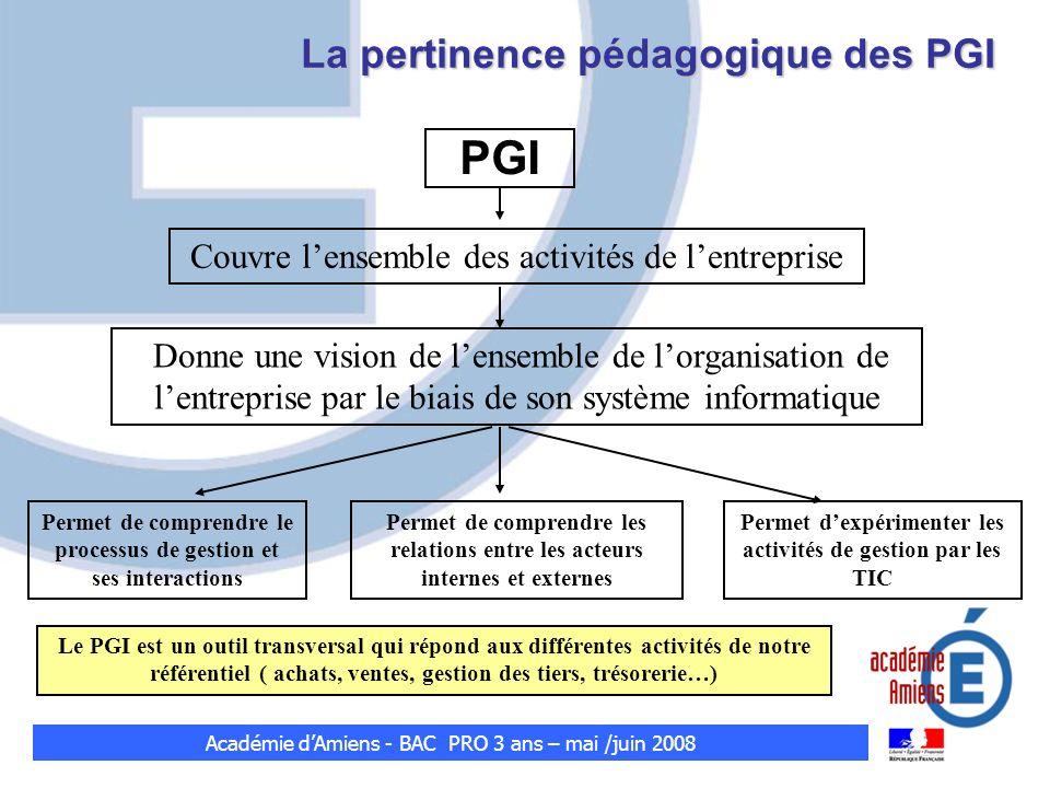 La pertinence pédagogique des PGI PGI Couvre lensemble des activités de lentreprise Donne une vision de lensemble de lorganisation de lentreprise par