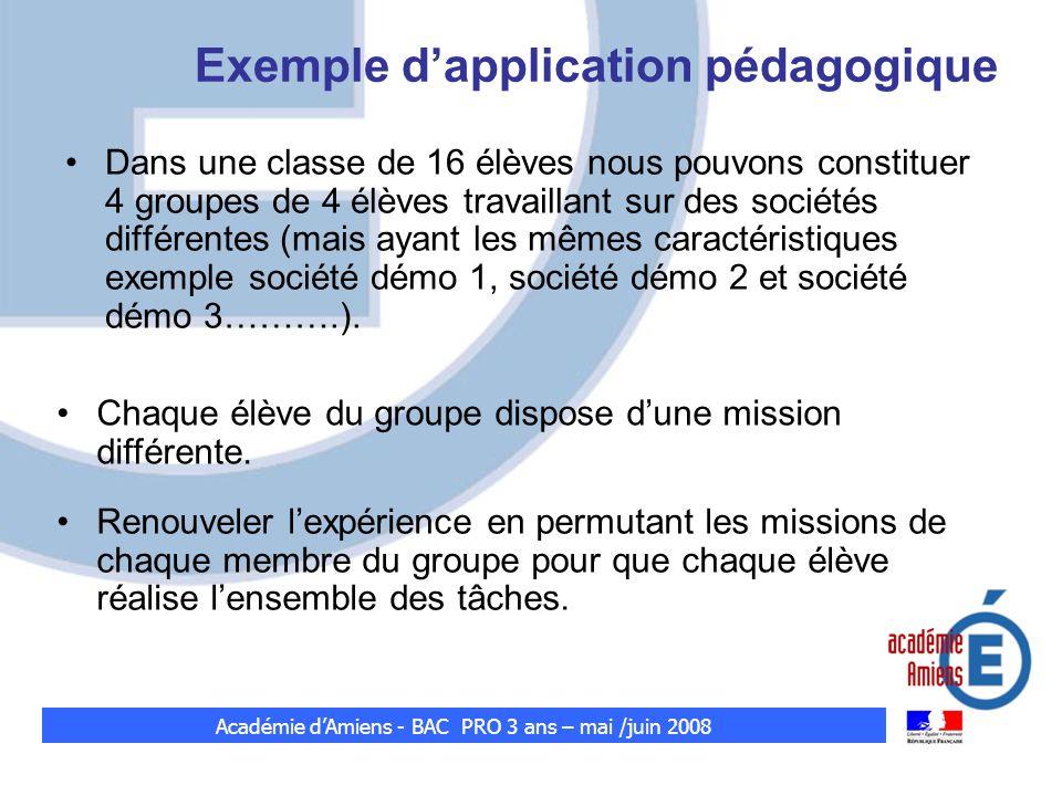 Exemple dapplication pédagogique Dans une classe de 16 élèves nous pouvons constituer 4 groupes de 4 élèves travaillant sur des sociétés différentes (