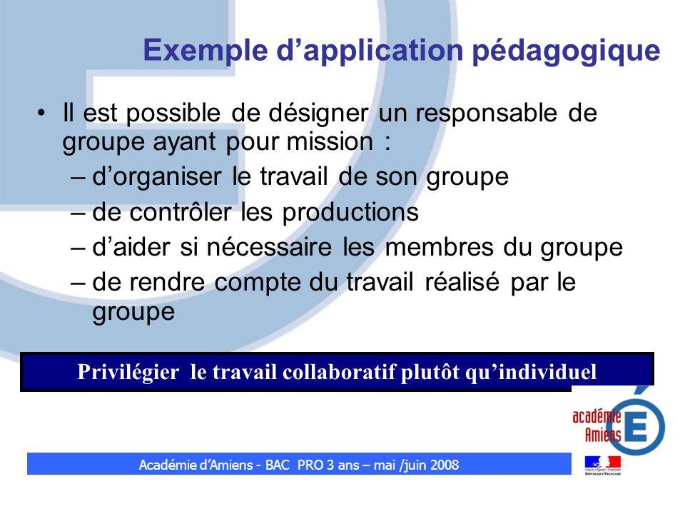 Exemple dapplication pédagogique Il est possible de désigner un responsable de groupe ayant pour mission : –dorganiser le travail de son groupe –de co