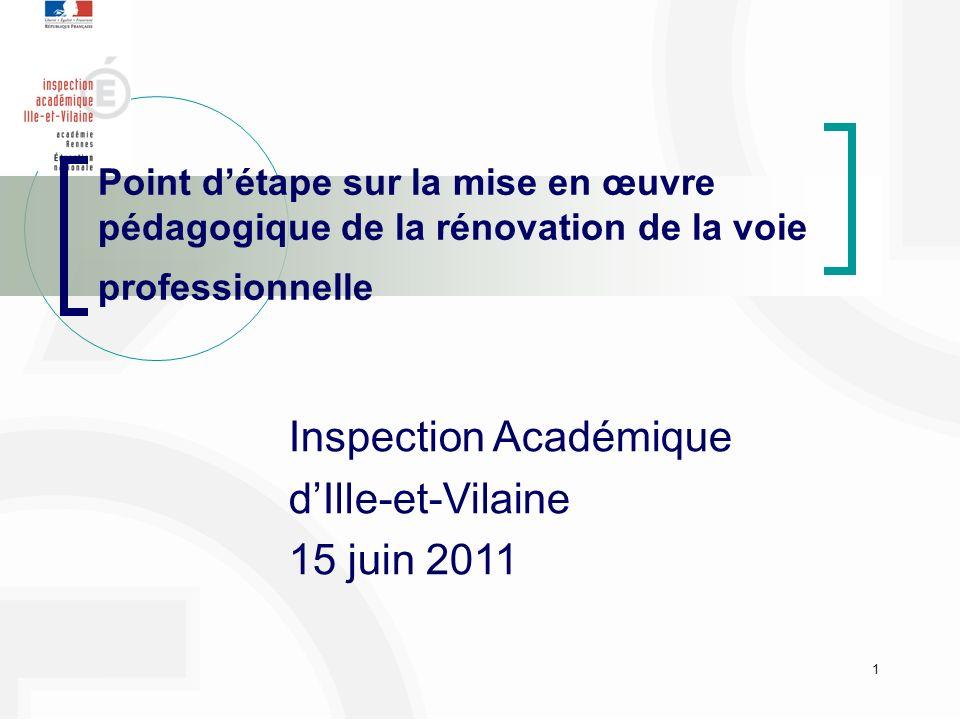 1 Point détape sur la mise en œuvre pédagogique de la rénovation de la voie professionnelle Inspection Académique dIlle-et-Vilaine 15 juin 2011