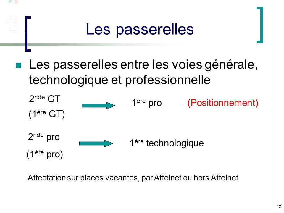 12 Les passerelles Les passerelles entre les voies générale, technologique et professionnelle 2 nde GT (1 ère GT) 1 ère pro(Positionnement) 2 nde pro