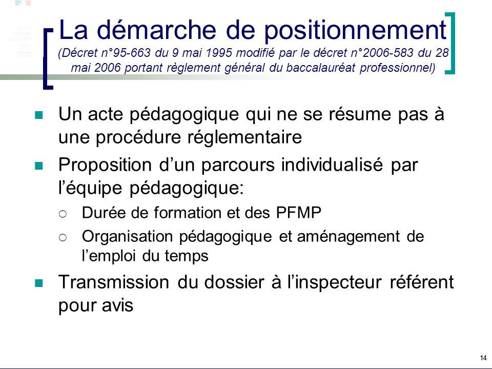 14 La démarche de positionnement (Décret n°95-663 du 9 mai 1995 modifié par le décret n°2006-583 du 28 mai 2006 portant règlement général du baccalaur