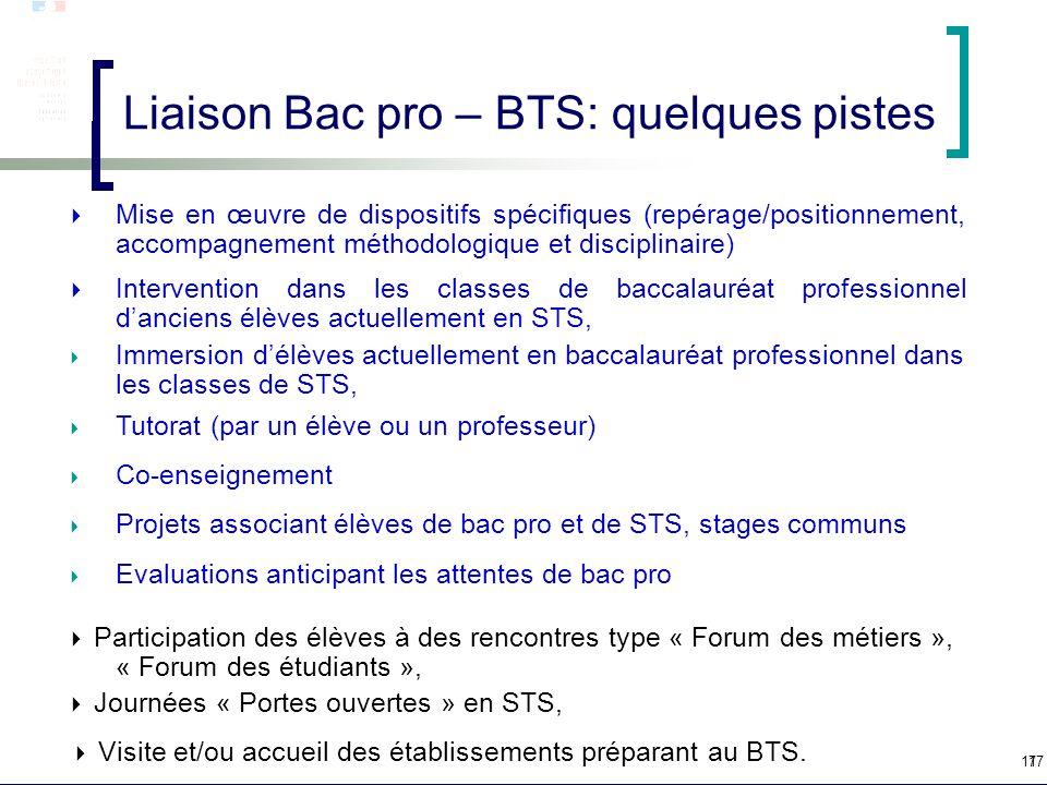 17 Liaison Bac pro – BTS: quelques pistes Immersion délèves actuellement en baccalauréat professionnel dans les classes de STS, Intervention dans les