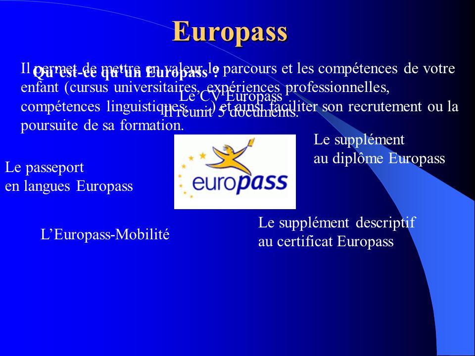 Europass Quest-ce quun Europass ? Il permet de mettre en valeur le parcours et les compétences de votre enfant (cursus universitaires, expériences pro