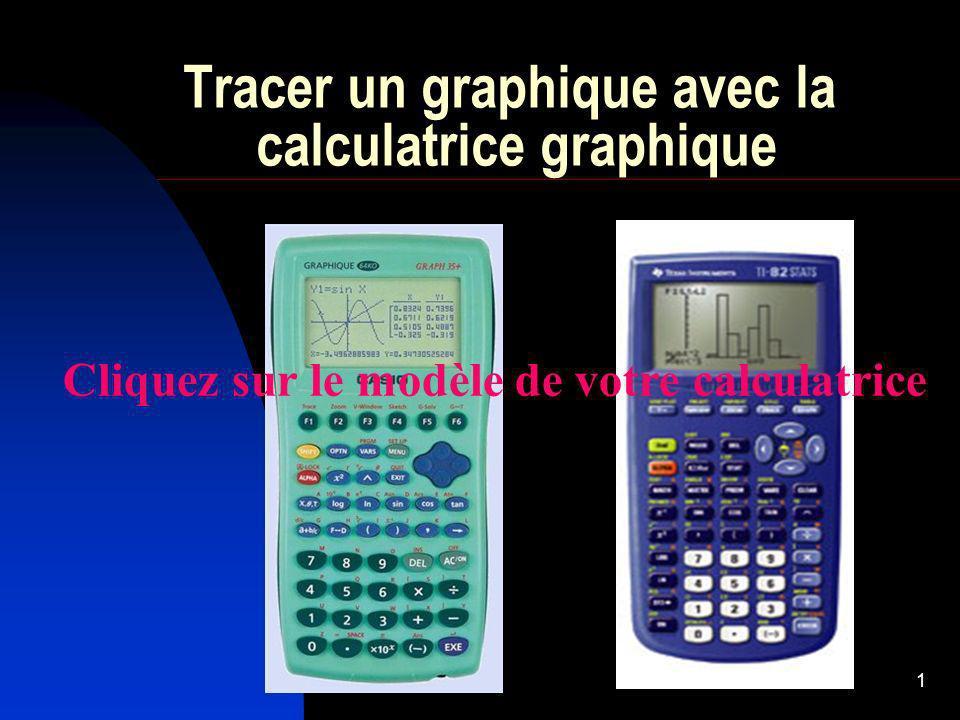 1 Tracer un graphique avec la calculatrice graphique Cliquez sur le modèle de votre calculatrice