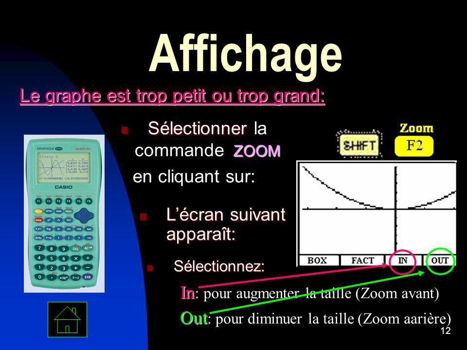 12 Affichage Sélectionner ZOOM Sélectionner la commande ZOOM en cliquant sur: Le graphe est trop petit ou trop grand: Lécran suivant apparaît: Lécran