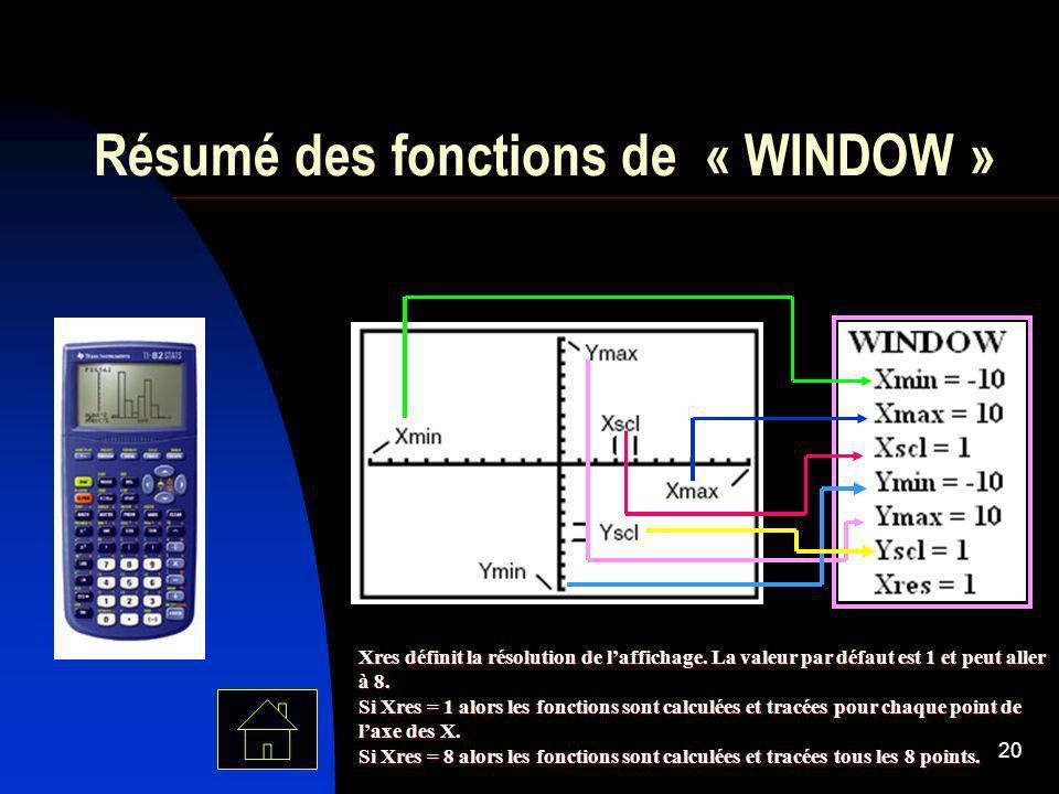 20 Résumé des fonctions de « WINDOW » Xres définit la résolution de laffichage. La valeur par défaut est 1 et peut aller à 8. Si Xres = 1 alors les fo
