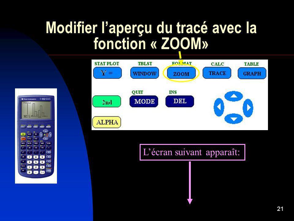 21 Modifier laperçu du tracé avec la fonction « ZOOM» Lécran suivant apparaît: