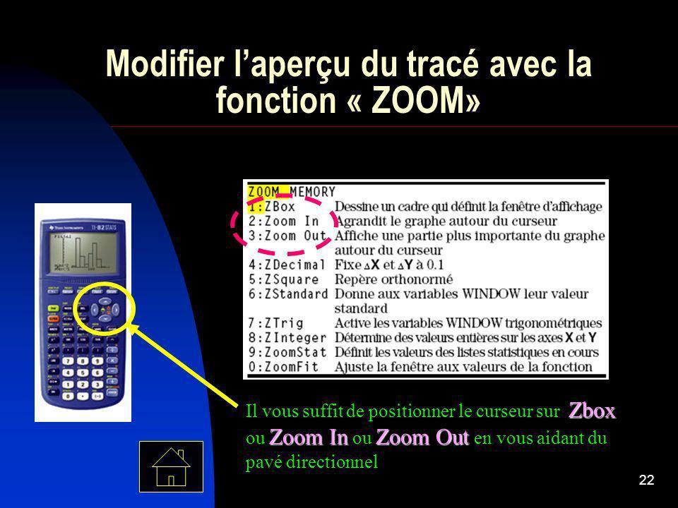 22 Modifier laperçu du tracé avec la fonction « ZOOM» Il vous suffit de positionner le curseur sur Z box ou Z ZZ Zoom In ou Z ZZ Zoom Out en vous aidant du pavé directionnel