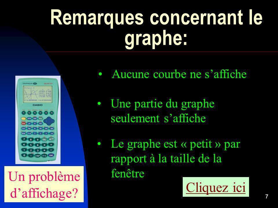 7 Remarques concernant le graphe: Aucune courbe ne saffiche Le graphe est « petit » par rapport à la taille de la fenêtre Une partie du graphe seulement saffiche Un problème daffichage.
