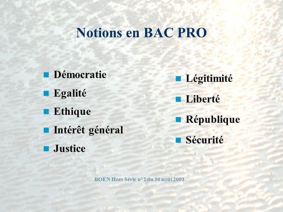 Notions en BAC PRO Démocratie Egalité Ethique Intérêt général Justice Légitimité Liberté République Sécurité BOEN Hors Série n°2 du 30 août 2001.