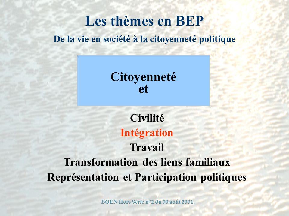 Les thèmes en BEP De la vie en société à la citoyenneté politique Civilité Intégration Travail Transformation des liens familiaux Représentation et Pa