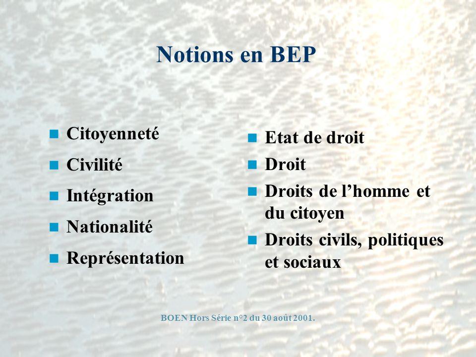 Notions en BEP Citoyenneté Civilité Intégration Nationalité Représentation Etat de droit Droit Droits de lhomme et du citoyen Droits civils, politique