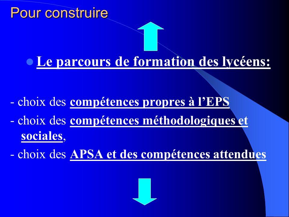 Pour construire Le parcours de formation des lycéens: - choix des compétences propres à lEPS - choix des compétences méthodologiques et sociales, - ch