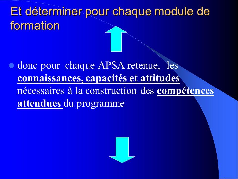 Et déterminer pour chaque module de formation donc pour chaque APSA retenue, les connaissances, capacités et attitudes nécessaires à la construction d