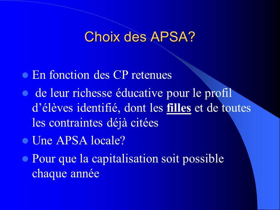 Choix des APSA? En fonction des CP retenues de leur richesse éducative pour le profil délèves identifié, dont les filles et de toutes les contraintes