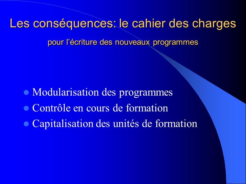 Les conséquences: le cahier des charges pour lécriture des nouveaux programmes Modularisation des programmes Contrôle en cours de formation Capitalisa
