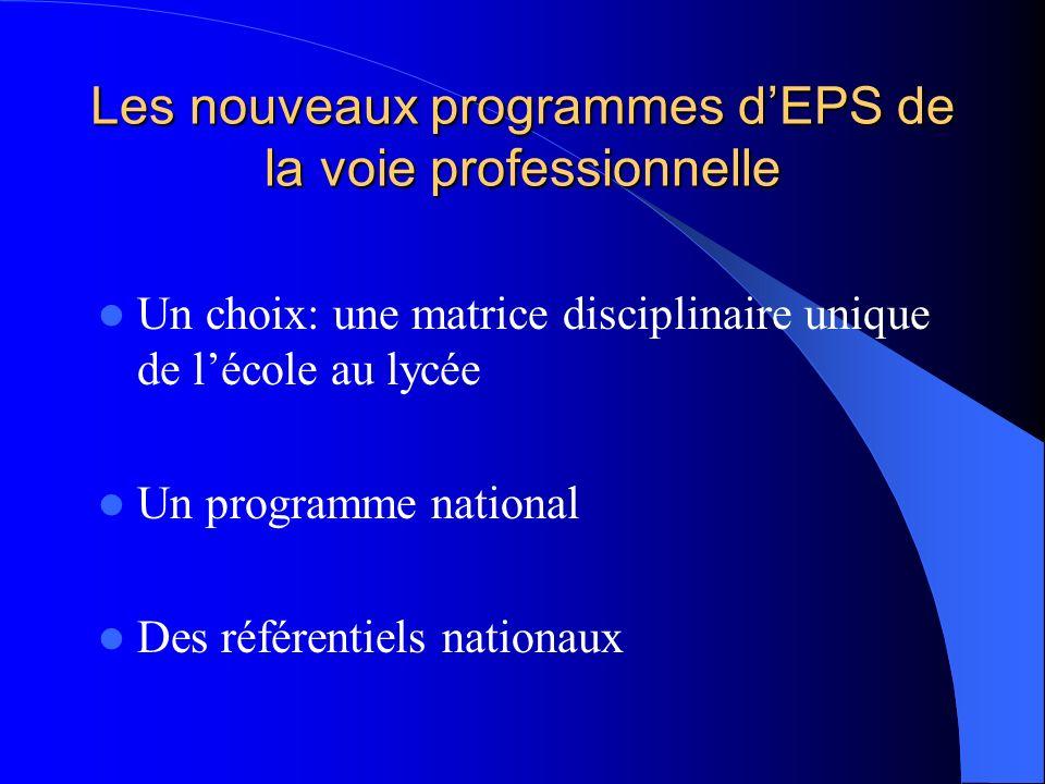 Les nouveaux programmes dEPS de la voie professionnelle Un choix: une matrice disciplinaire unique de lécole au lycée Un programme national Des référe