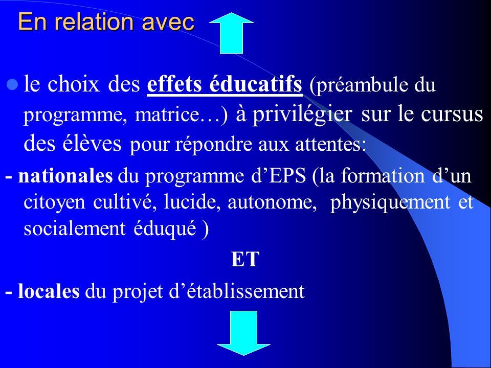 En relation avec le choix des effets éducatifs (préambule du programme, matrice…) à privilégier sur le cursus des élèves pour répondre aux attentes: -