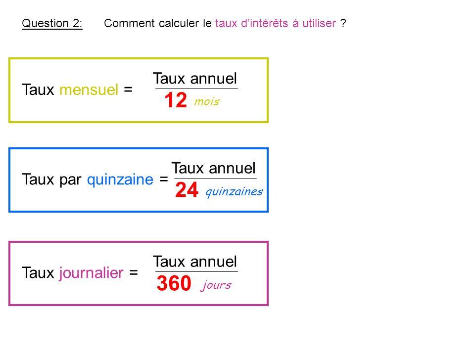 Question 2:Comment calculer le taux dintérêts à utiliser ? 24 Taux par quinzaine = Taux annuel 12 Taux mensuel = Taux annuel Taux journalier = Taux an