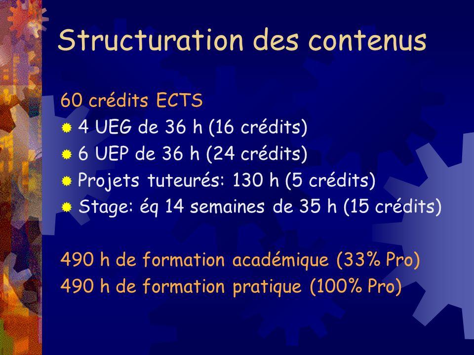 Structuration des contenus 60 crédits ECTS 4 UEG de 36 h (16 crédits) 6 UEP de 36 h (24 crédits) Projets tuteurés: 130 h (5 crédits) Stage: éq 14 sema