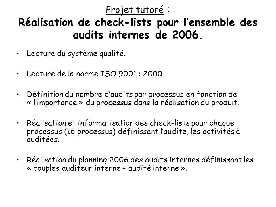 Projet tutoré : Réalisation de check-lists pour lensemble des audits internes de 2006. Lecture du système qualité. Lecture de la norme ISO 9001 : 2000