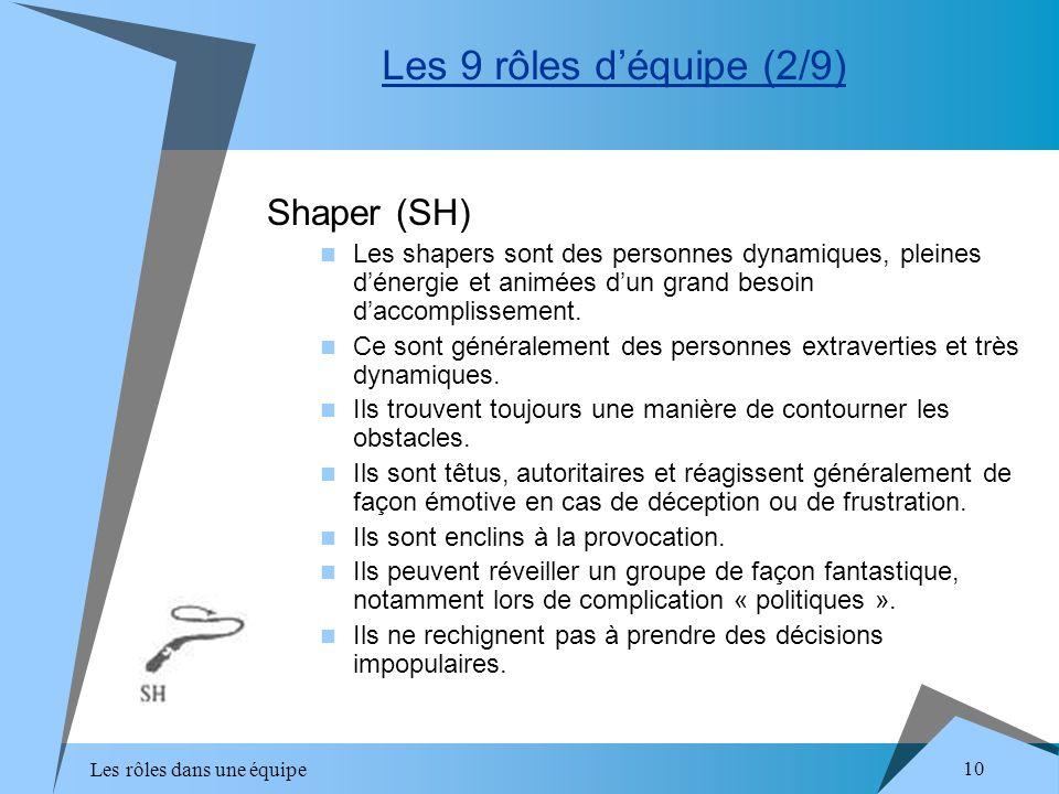 Les rôles dans une équipe 10 Shaper (SH) Les shapers sont des personnes dynamiques, pleines dénergie et animées dun grand besoin daccomplissement. Ce